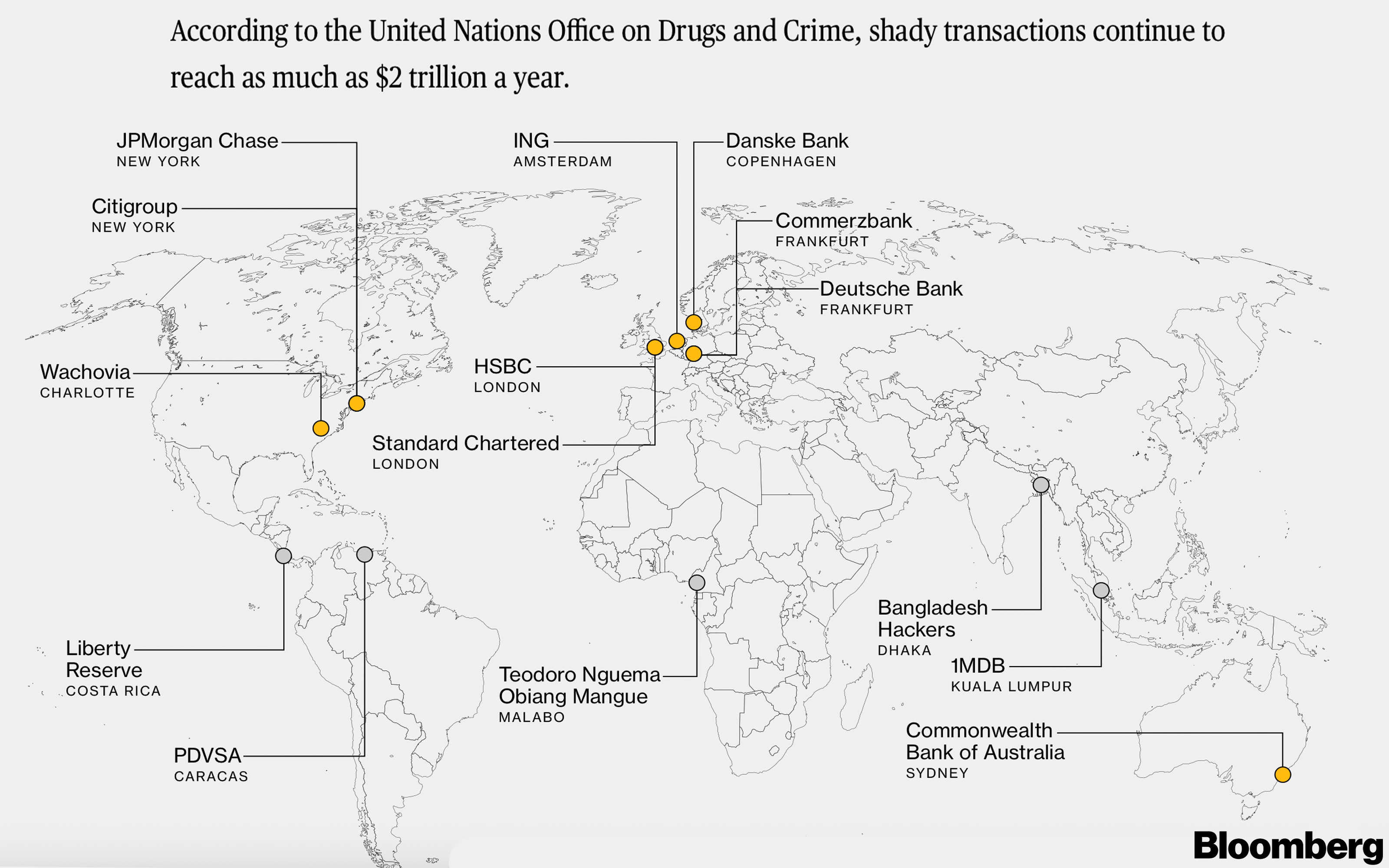 How the World's Leading Banks Help Launder $ 2 Trillion a Year
