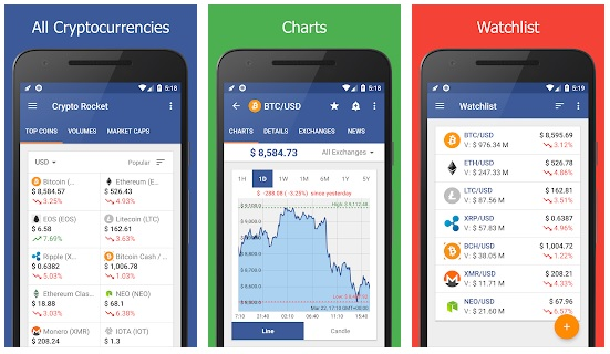 Crypto Rocket Lets You Track Over 2,000 Cryptocurrencies
