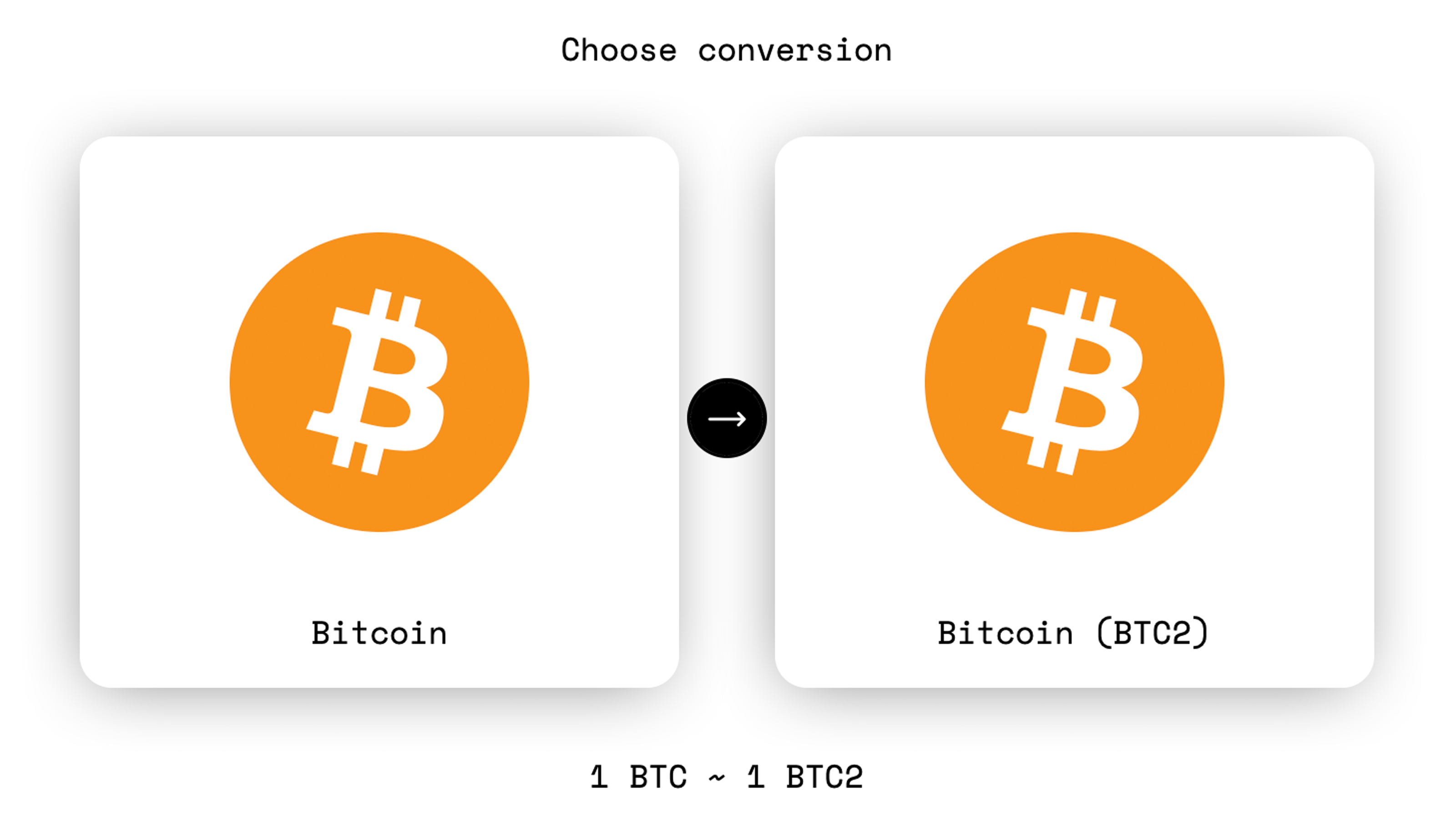 New SLP Token Allows You to Transact in BTC But With BCH Fees