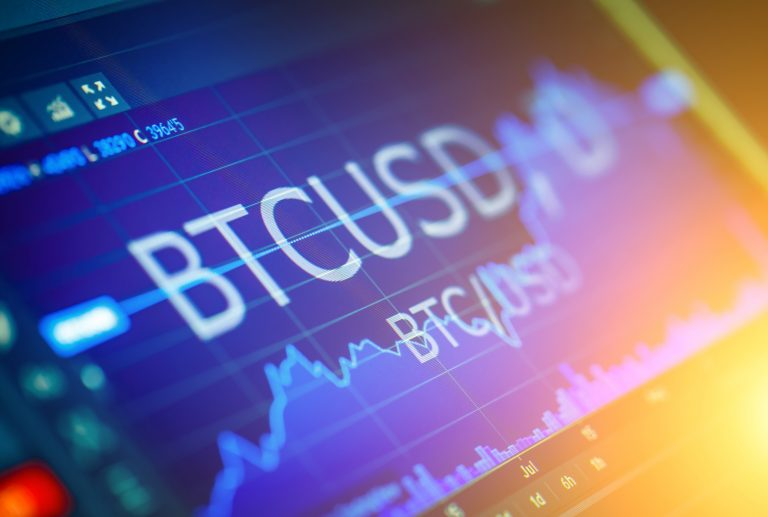 Over a Year Later BTC Price Skyrockets Past $ 10K